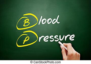 BP - Blood Pressure acronym, concept background