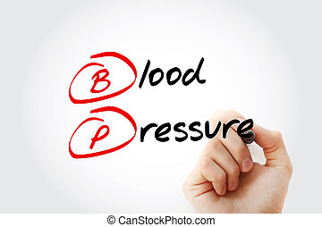 BP - Blood Pressure acronym with marker, concept background