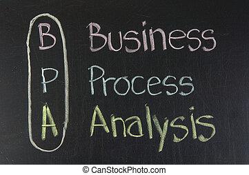 BPA acronym Business Process Analysis