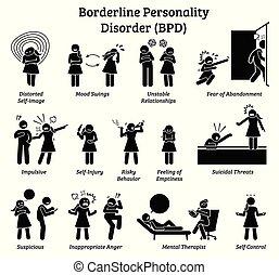 bpd, borderline, symptoms., サイン, 無秩序, 人格