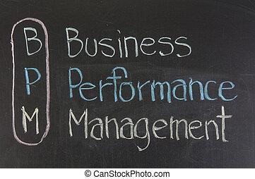BPM acronym Business Performance Management