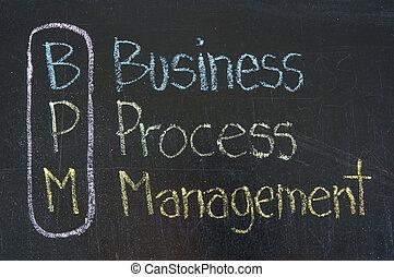 BPM acronym Business Process Management
