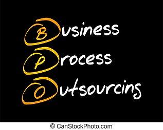 bpo, outsourcing, proces, -, akronim, handlowy
