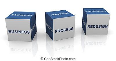 BPR - Business process redesign - 3d text cubes of BPR -...