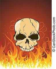 brûler, crâne