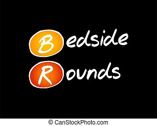 BR - Bedside Rounds acronym, concept background