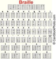 braille, alfabeto, pontuação, isolado, números, caráteres