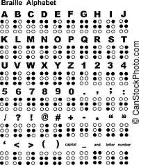 braille, alfabeto