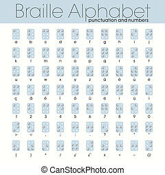 Braille Alphabet 6 dots System