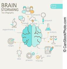 brain., 概念, 権利, 左