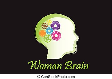 Brain and gears logo vector image