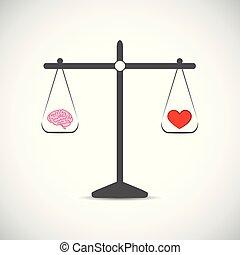 brain and hearth in balance
