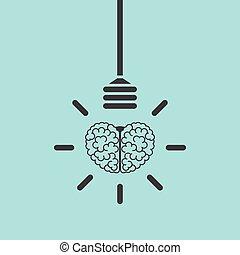 Brain and lightbulb concept