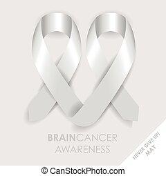 brain cancer awareness ribbon