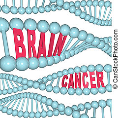 An illustrated DNA strand with the words Brain Cancer embedded in the chain, symbolizing the disease also referred to as glioblastoma multiform, anaplastic glioma, astrocytoma, and oligodendroglioma