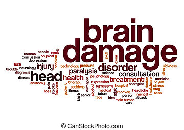 Brain damage word cloud
