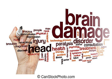 Brain damage word cloud concept
