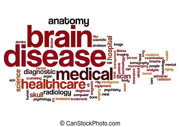 Brain disease word cloud