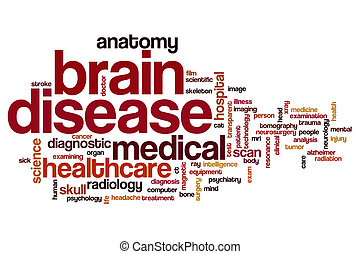 Brain disease word cloud