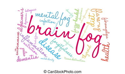 Brain Fog Word Cloud - Brain Fog word cloud on a white...