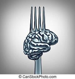 Brain Food Symbol