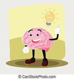 brain got an idea