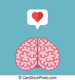 Brain, heart, speech bubble