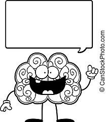 Brain Idea