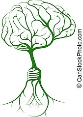 Brain idea tree