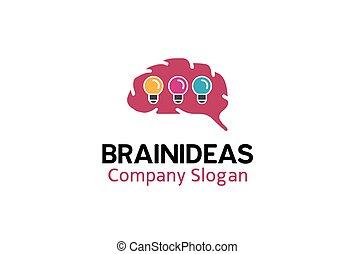 Brain Ideas Design