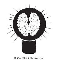 brain in a lightbulb