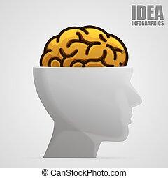 Brain in head art sign