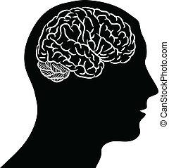 Brain in head - Black silhouette of man head with brain