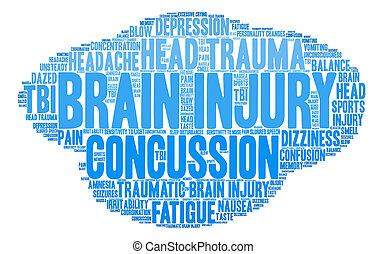 Brain Injury Word Cloud - Brain Injury word cloud on a white...