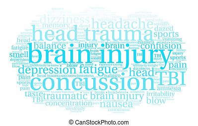 Brain Injury Word Cloud