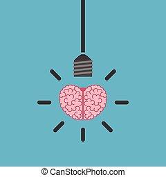 Brain, lightbulb on blue
