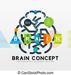 Brain minimal line style infographic banner design