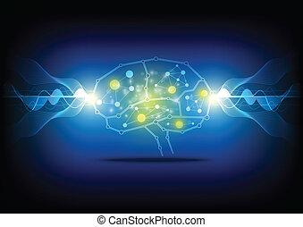 brain processes concept