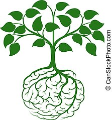 Brain root tree - A tree growing from rooots shaped like a...