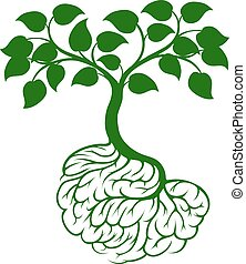 Brain roots tree - A tree growing from rooots shaped like a...