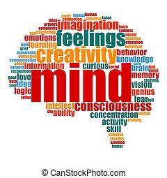 Brain Shape Mind Word Cloud