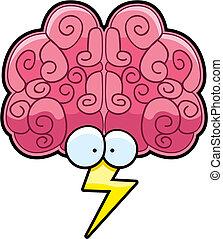 Brain Storm - A cartoon brain with eyes and a lightning...
