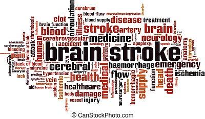 Brain stroke word cloud