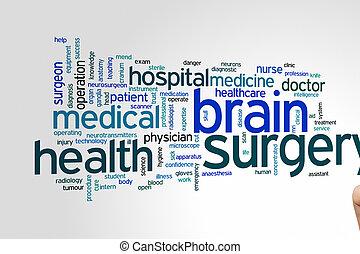 Brain surgery word cloud