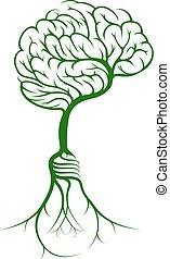 Brain tree lightbulb roots