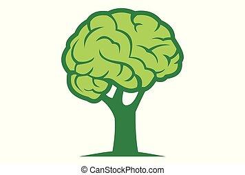 brain tree logo dsign
