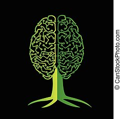 Brain tree symbol logo