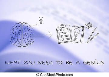 brain with idea to write down on paper, what you need to be ...