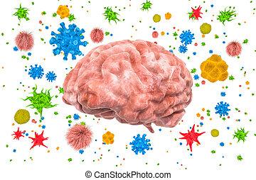 Brain with viruses and bacteria. Brain disease concept, 3D rendering