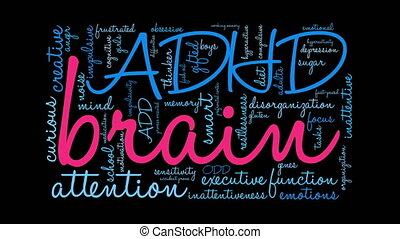 Brain ADHD word cloud on a white background.